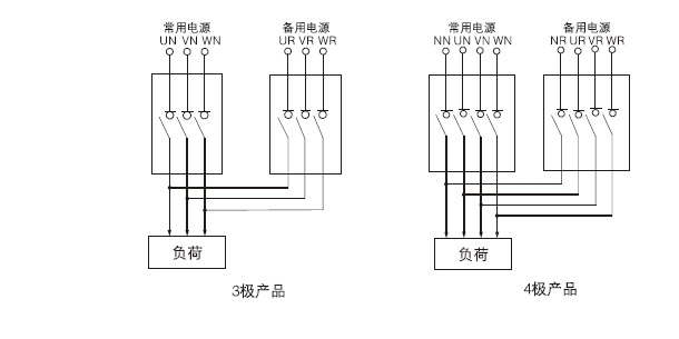 jsq7(g)系列双电源
